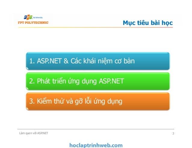 Mục tiêu bài học 1. Giới thiệu về mô hình MVC 1. ASP.NET & Các khái niệm cơ bản Làm quen với ASP.NET 3 1. Giới thiệu về mô...