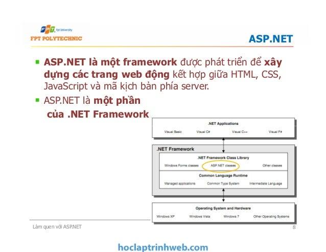 ASP.NET là một framework được phát triển để xây dựng các trang web động kết hợp giữa HTML, CSS, JavaScript và mã kịch bản ...