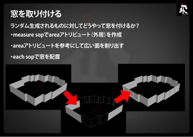 Houdini Engine & Houdini Indie セミナー スライド