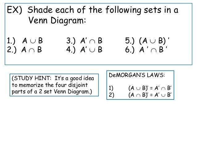Venn diagram finite math product wiring diagrams finite maths problems rh slideshare net venn diagram finite math solver venn diagram math problems ccuart Images