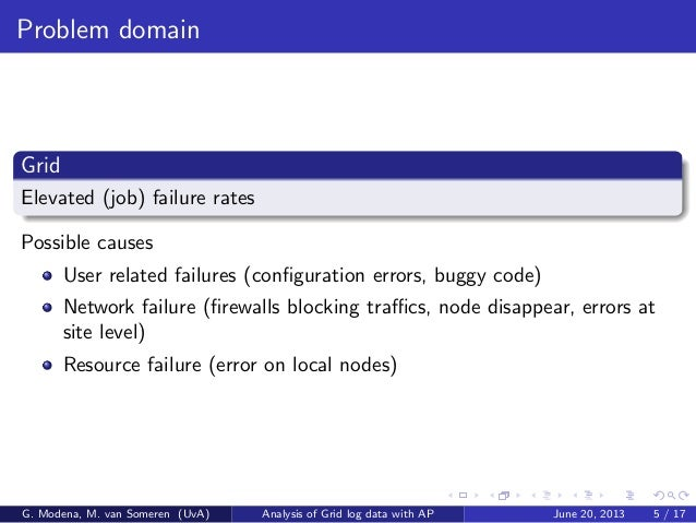 Problem domain Grid Elevated (job) failure rates Possible causes User related failures (configuration errors, buggy code) N...