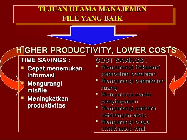 HIGHER PRODUCTIVITY, LOWER COSTSHIGHER PRODUCTIVITY, LOWER COSTS TUJUAN UTAMA MANAJEMENTUJUAN UTAMA MANAJEMEN FILE YANG BA...