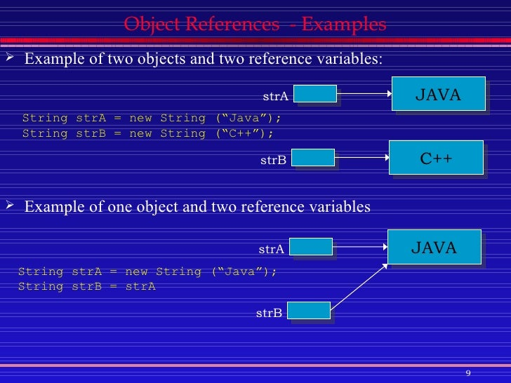 old reference is replaced with a new reference 9 object references examples
