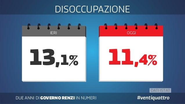 2 anni di Governo Renzi in numeri Slide 2