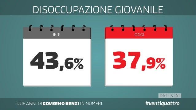 2 anni di Governo Renzi in numeri Slide 3