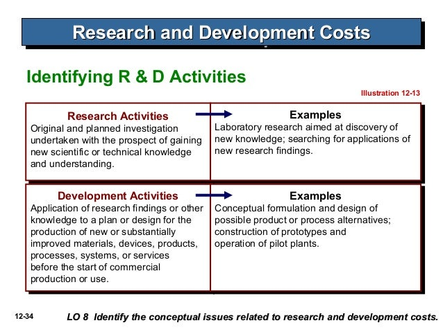 ifrs research For many of the claimed benefits of ifrs adoption to be realized, uniform   cannot) be learned from the research evidence, it is not a literature.