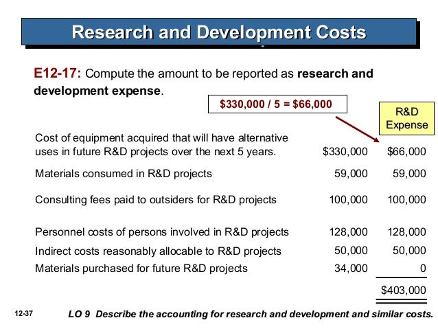 accounting for research and development costs Research and development costs are costs incurred to discover new knowledge in order to create a new product or service examples of research and devel.