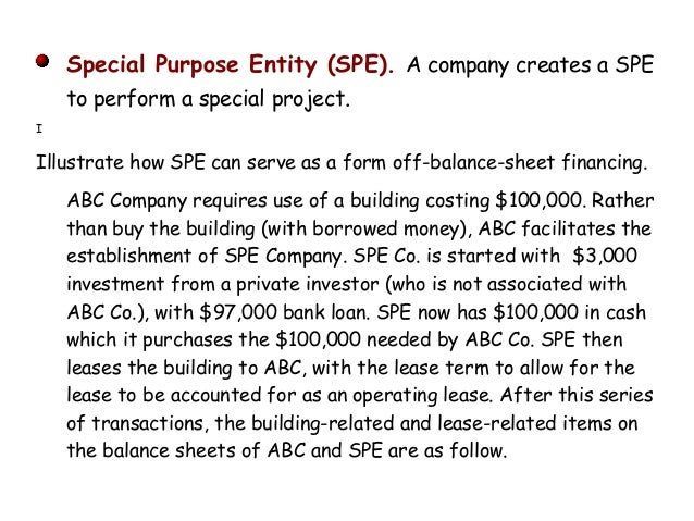 the effect of off balance sheet Effects on the balance sheet subsequent leases | a summary of ifrs 16 and its effects off balance sheet rights.