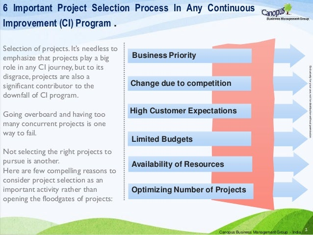 1 Business Priority Change due to competition High Customer Expectations Limited Budgets Optimizing Number of Projects Ava...