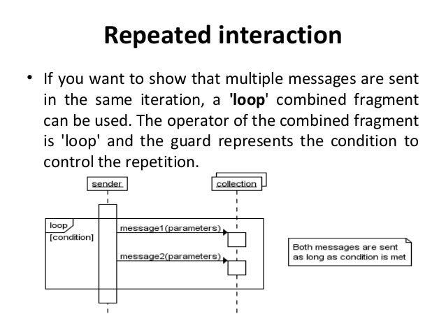 Slide 4 interaction diagram communication diagram 42 ccuart Gallery