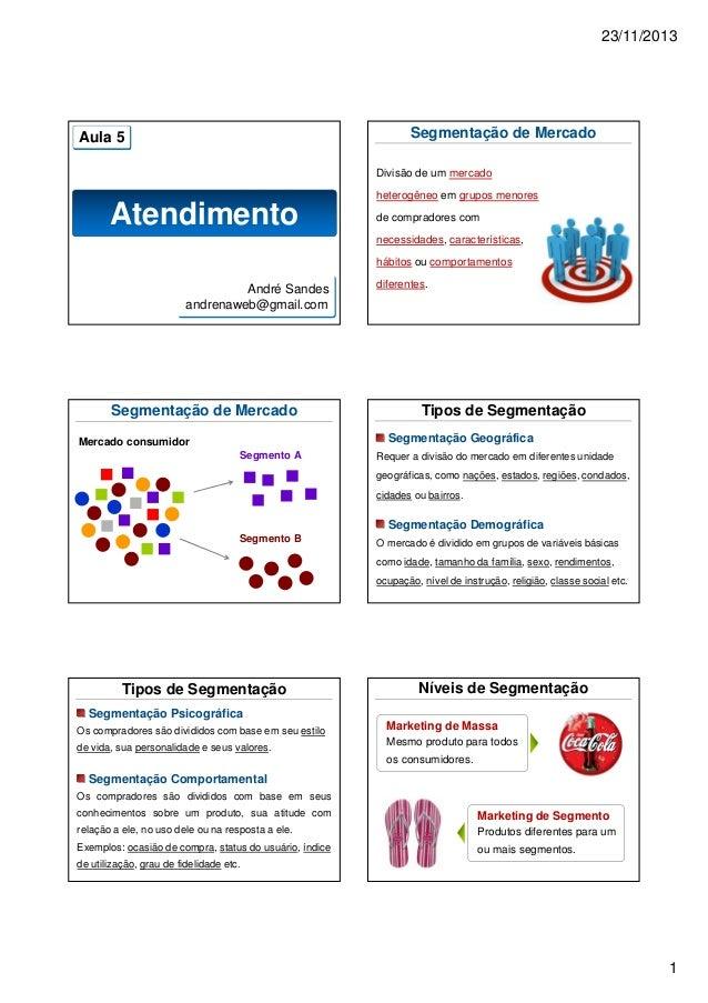 23/11/2013  Segmentação de Mercado  Aula 5  Divisão de um mercado heterogêneo em grupos menores  Atendimento  de comprador...