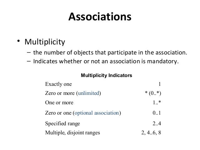 Multiplicity association class diagram wiring diagram database slide 5 class diagram rh slideshare net class diagram online order processing sequence diagram ccuart Gallery