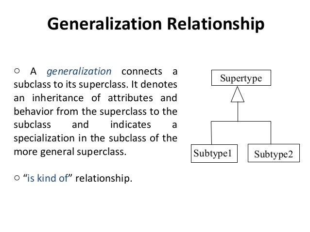 Slide 5 class diagram generalization relationship ccuart