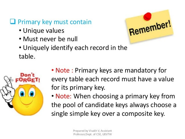 Prepared by Visakh V, Assistant Professor,Dept. of CSE, LBSITW  Primary key must contain • Unique values • Must never be ...