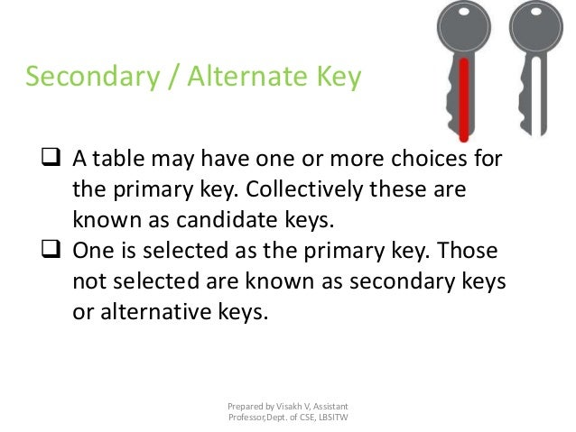 Prepared by Visakh V, Assistant Professor,Dept. of CSE, LBSITW Secondary / Alternate Key  A table may have one or more ch...
