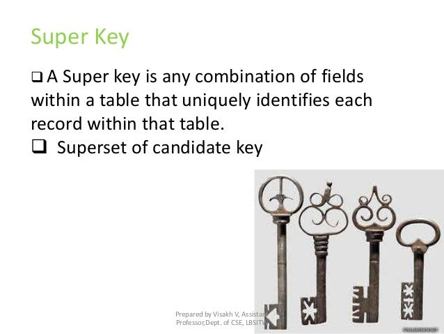 Super Key  A Super key is any combination of fields within a table that uniquely identifies each record within that table...