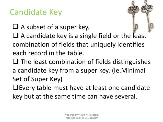 Candidate Key  A subset of a super key.  A candidate key is a single field or the least combination of fields that uniqu...