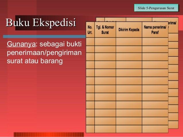 Slide 6 Pengurusan Surat