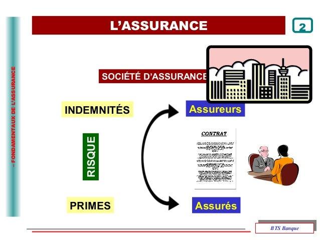 Slide l 39 assurance la gestion des produit assurance for Chambre de l assurance de dommages