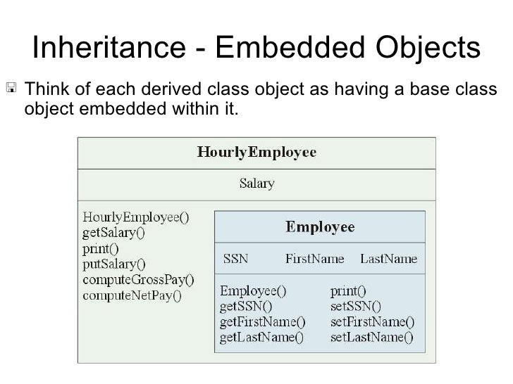 Java: Inheritance