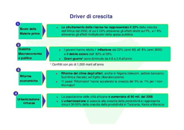 Driver di crescita    1                                   Lo sfruttamento delle risorse ha rappresentato il 32% della cres...