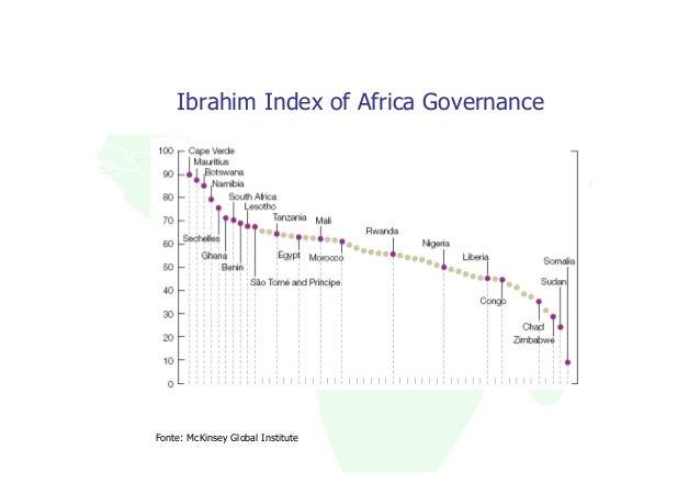 Ibrahim Index of Africa GovernanceFonte: McKinsey Global Institute