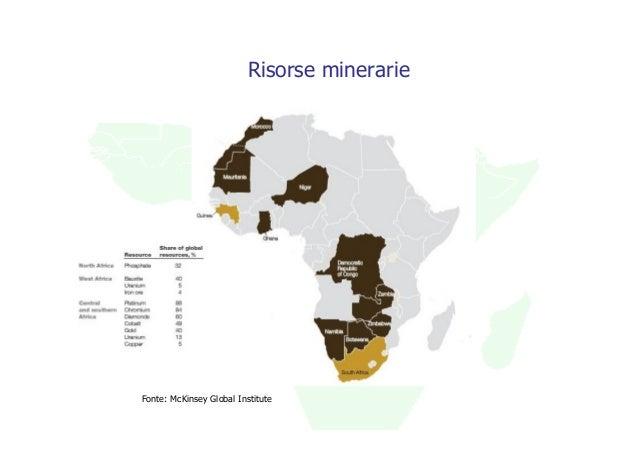 Risorse minerarieFonte: McKinsey Global Institute