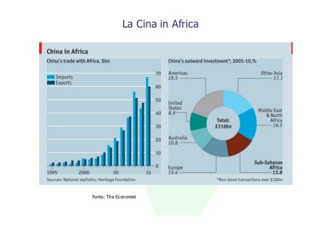 La Cina in AfricaFonte: The Economist