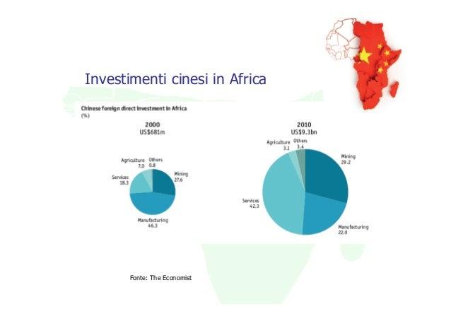 Investimenti cinesi in Africa       Fonte: The Economist
