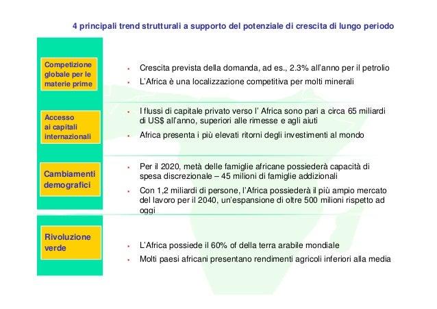4 principali trend strutturali a supporto del potenziale di crescita di lungo periodoCompetizione             Crescita pre...