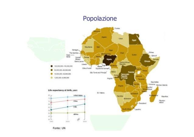 PopolazioneFonte: UN