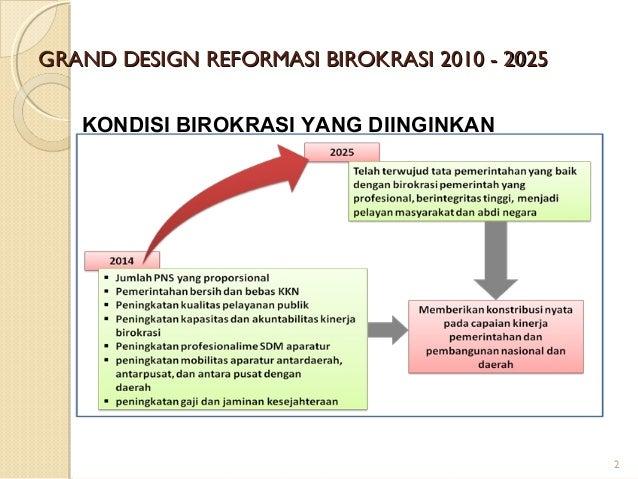 Analisis Jabatan Berdasarkan Permendagri 35 Tahun 2012 Slide 2