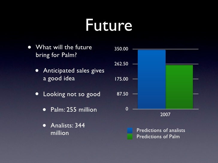 Future •   What will the future          350.00     bring for Palm?                                   262.50     •   Antic...