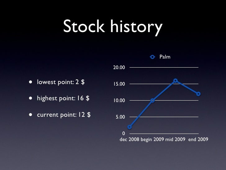 Stock history                                             Palm                           20.00   •   lowest point: 2 $    ...