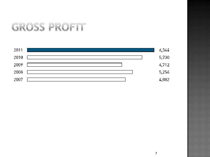 adidas analyse Adidas company profile - swot analysis: adidas group is maintaining momentum with revenue growth of 16% in q1 2017, after a strong fy 2016 benefitting.