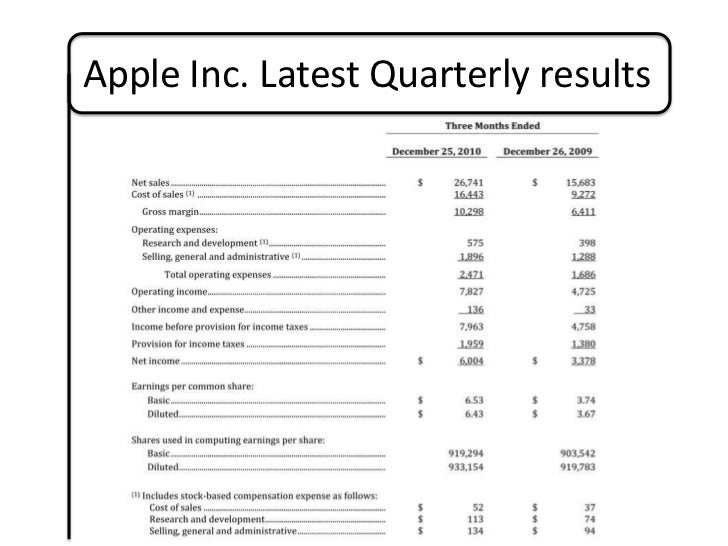 apple inc financial objectives In fact, i believe it served as the base of jobs' strategy for apple, particularly after  he rejoined the company in 1997 and went on to oversee.
