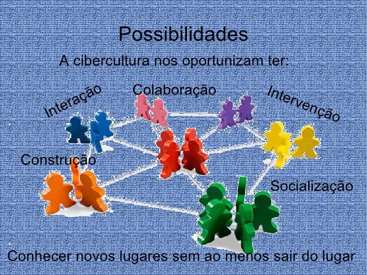 Slide cibercultura Slide 3