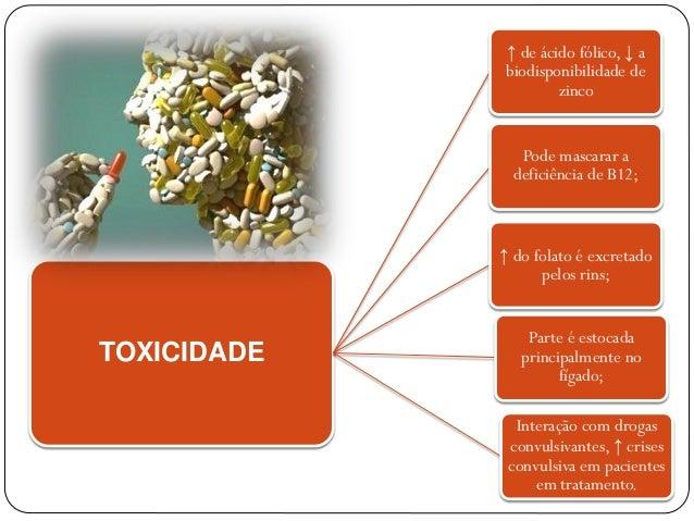 Biodisponibilidade de nutrientes cozzolino
