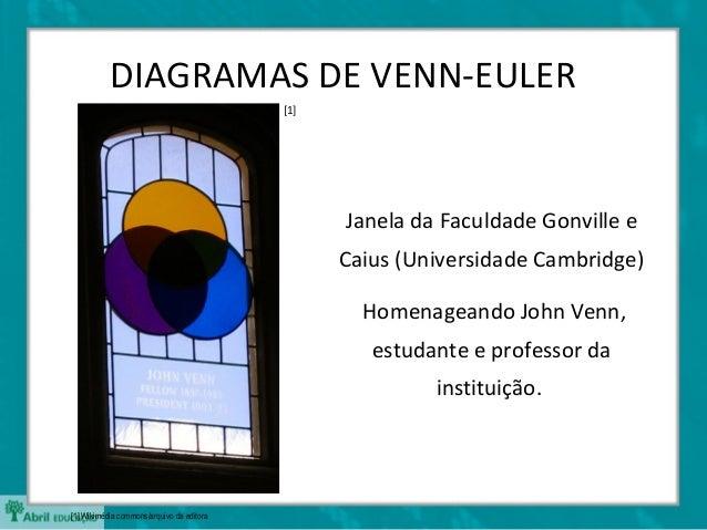 Slide conjuntos diagramas de venn euler ccuart Choice Image