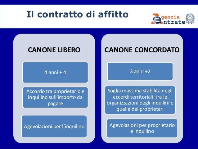 ... 2. Il Contratto Di Affitto CANONE LIBERO 4 Anni + 4 ...