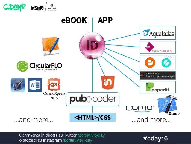 2- Catalogo prodotti NATIVA IBRIDA (web app) BASATA SU PDF PLUG-IN InDesign Statica PLUG-IN InDesign HTML