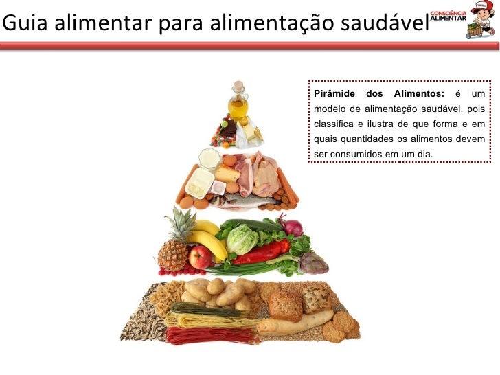 Guia alimentar para alimentação saudável Pirâmide dos Alimentos:  é um modelo de alimentação saudável, pois classifica e i...