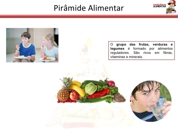 Pirâmide Alimentar O  grupo das frutas, verduras e legumes  é formado por alimentos reguladores. São ricos em fibras, vita...