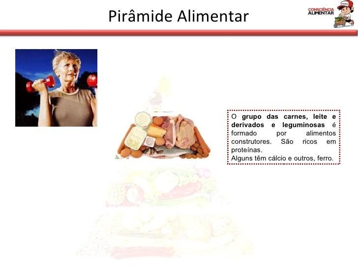 Pirâmide Alimentar O  grupo das carnes, leite e derivados e leguminosas  é formado por alimentos construtores. São ricos e...