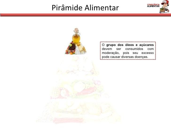 Pirâmide Alimentar O  grupo dos óleos e açúcares  devem ser consumidos com moderação, pois seu excesso pode causar diversa...