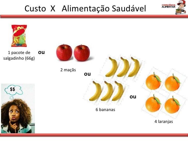 Custo  X  Alimentação Saudável 2 maçãs 6 bananas 4 laranjas 1 pacote de salgadinho (66g) ou ou ou $$