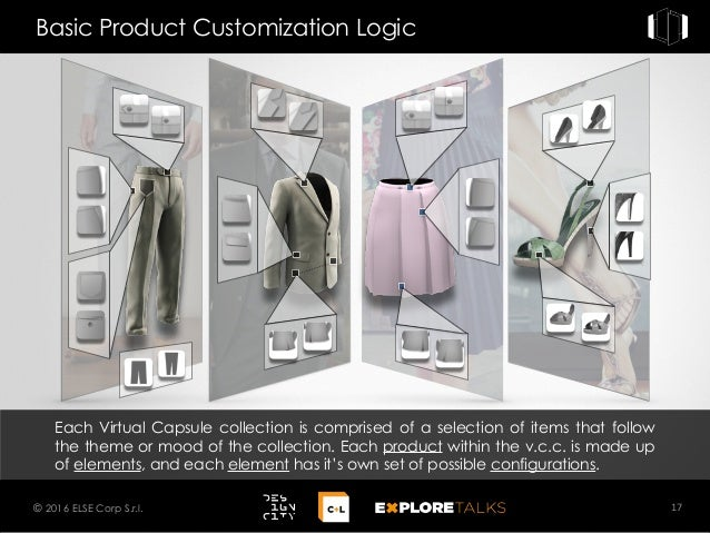 Each Virtual Capsule collection is comprised of a selection of items that follow the theme or mood of the collection. Each...