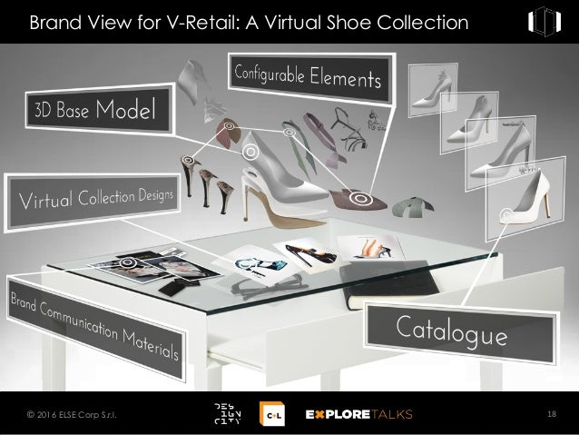 Brand View for V-Retail: A Virtual Shoe Collection 18© 2016 ELSE Corp S.r.l.