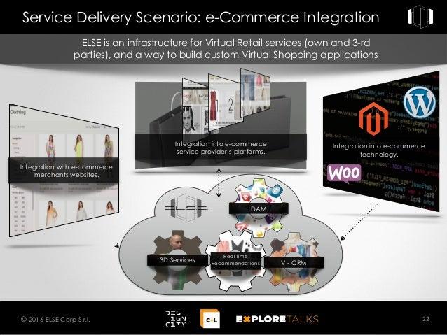 Integration with e-commerce merchants websites. Integration into e-commerce technology. Integration into e-commerce servic...