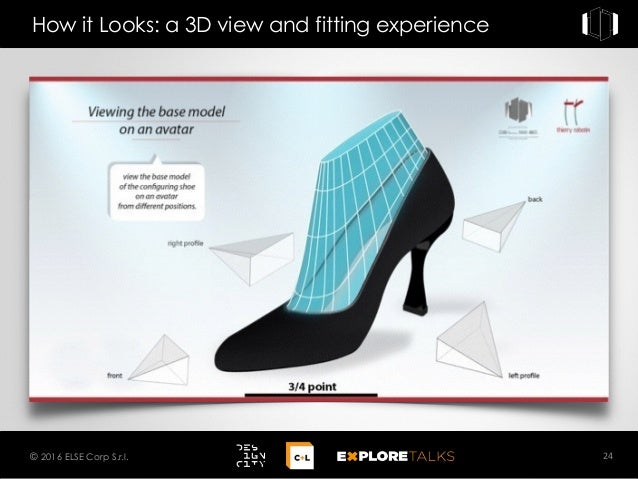 How it Looks: a 3D view and fitting experience 24© 2016 ELSE Corp S.r.l.